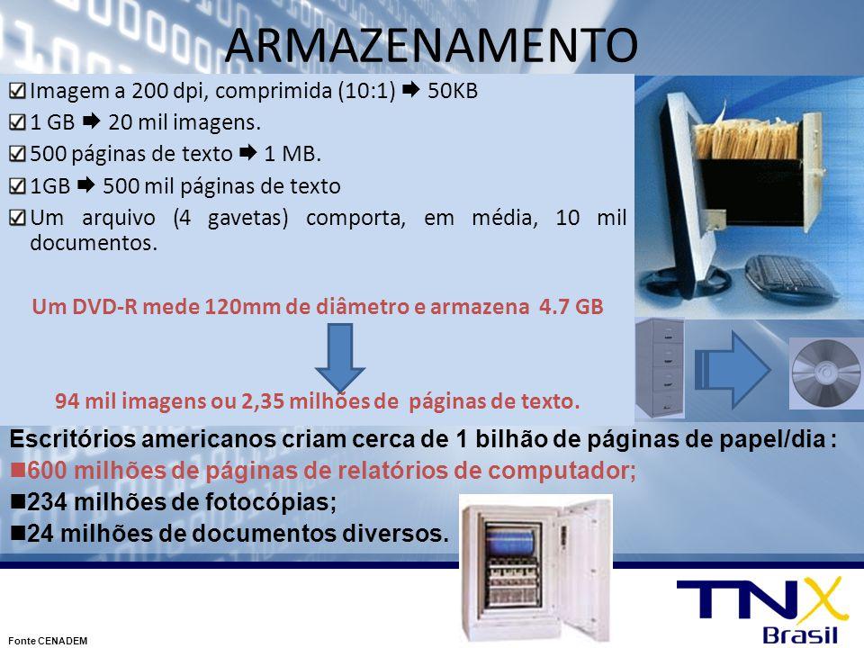 ARMAZENAMENTO Imagem a 200 dpi, comprimida (10:1)  50KB