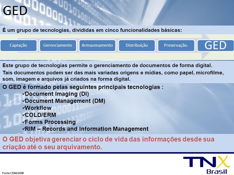 GED É um grupo de tecnologias, divididas em cinco funcionalidades básicas: Captação. Gerenciamento.