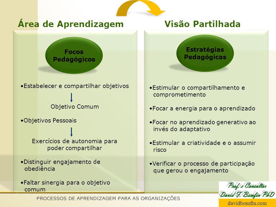 Exercícios de autonomia para poder compartilhar