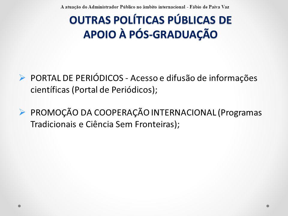 OUTRAS POLÍTICAS PÚBLICAS DE APOIO À PÓS-GRADUAÇÃO