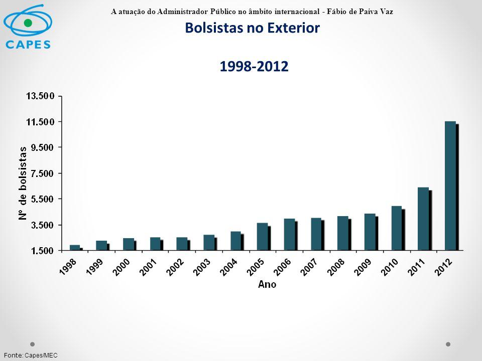 Bolsistas no Exterior 1998-2012