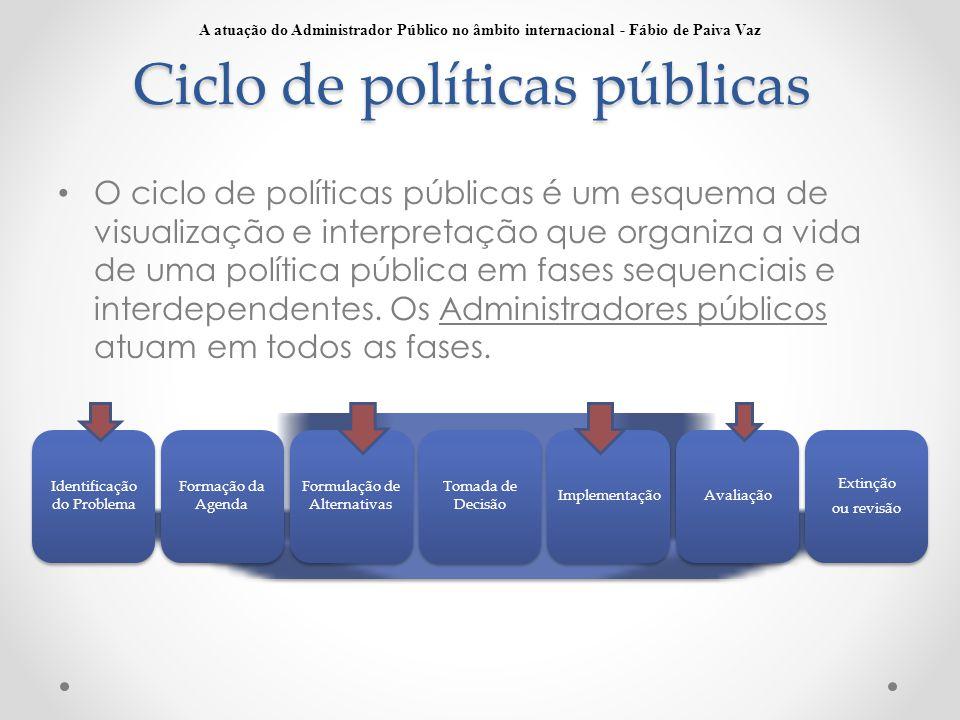 Ciclo de políticas públicas