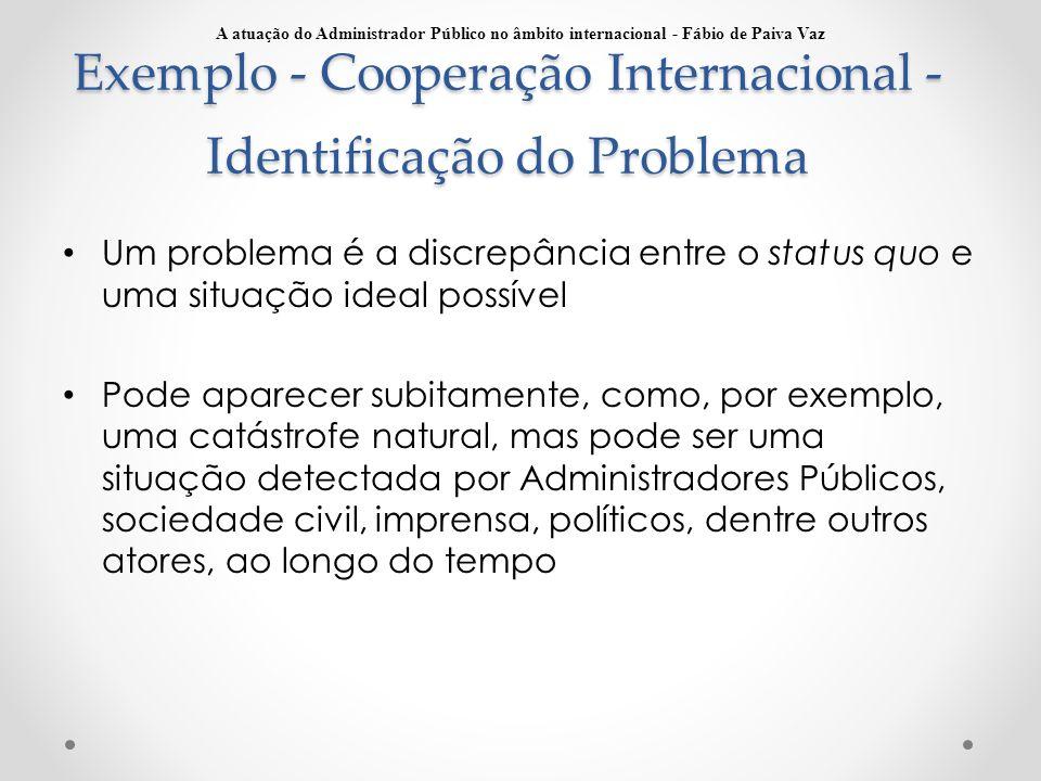 Exemplo - Cooperação Internacional - Identificação do Problema