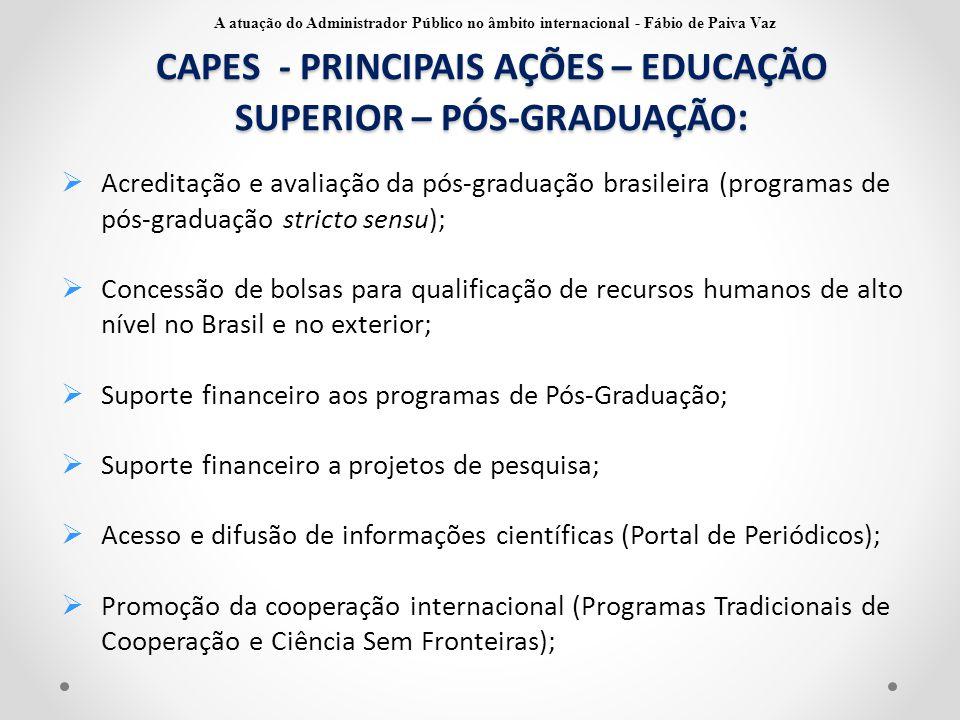 CAPES - PRINCIPAIS AÇÕES – EDUCAÇÃO SUPERIOR – PÓS-GRADUAÇÃO: