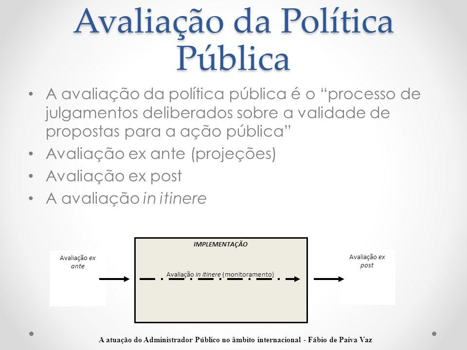 Avaliação da Política Pública