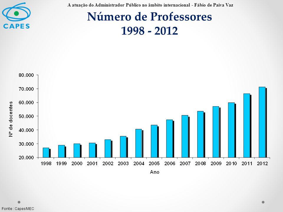 Número de Professores 1998 - 2012