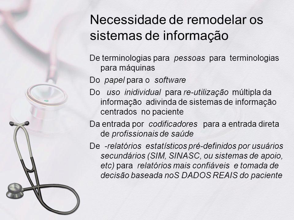 Necessidade de remodelar os sistemas de informação