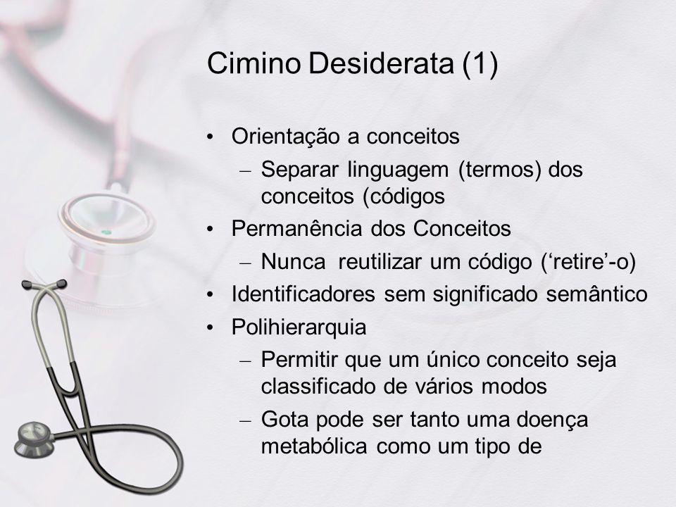 Cimino Desiderata (1) Orientação a conceitos