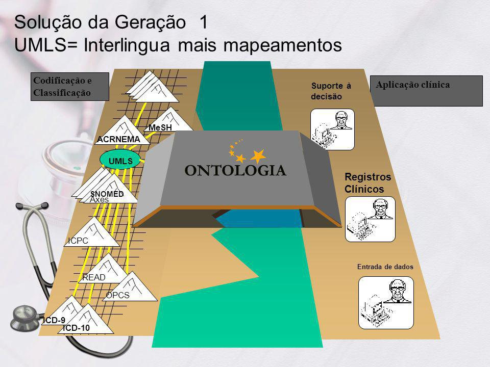 Solução da Geração 1 UMLS= Interlingua mais mapeamentos