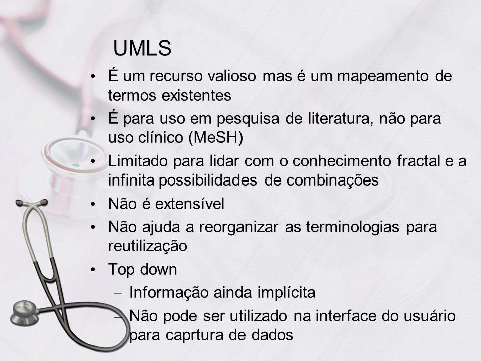 UMLS É um recurso valioso mas é um mapeamento de termos existentes
