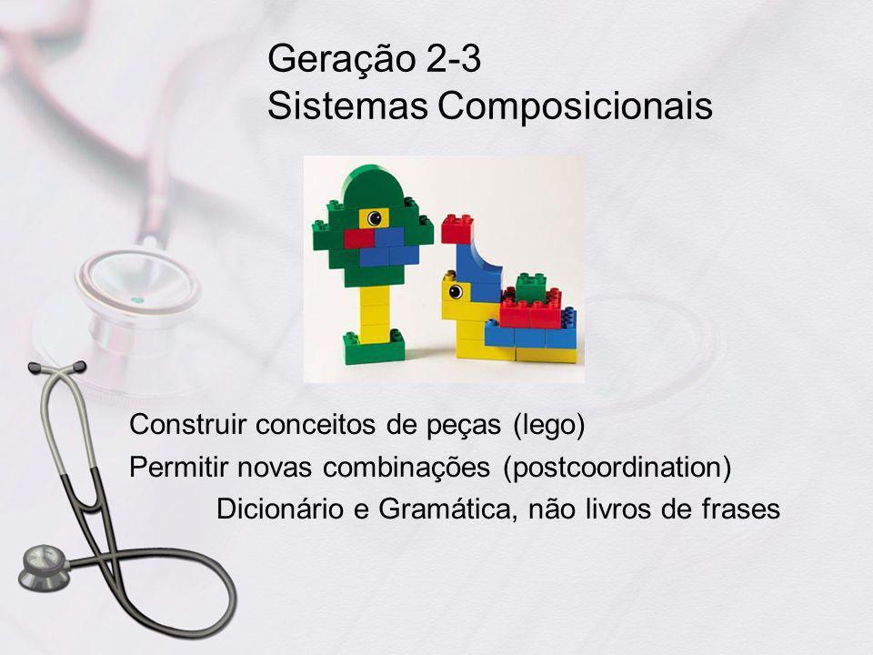 Geração 2-3 Sistemas Composicionais