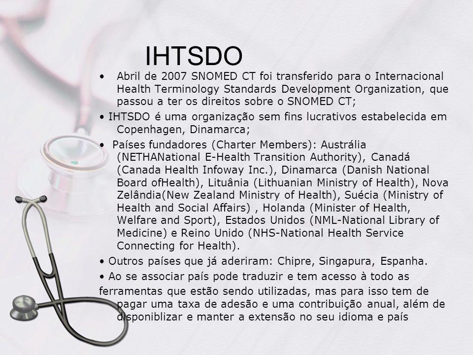 IHTSDO