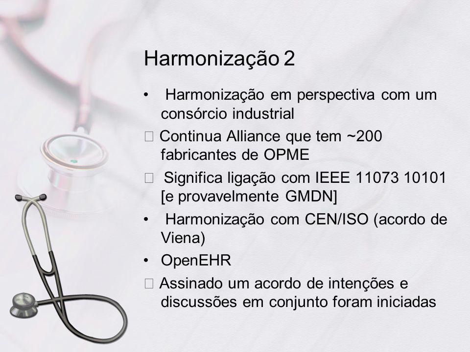 Harmonização 2 Harmonização em perspectiva com um consórcio industrial