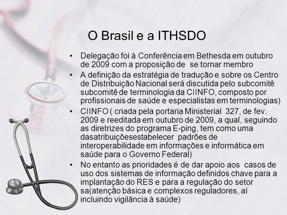 O Brasil e a ITHSDO Delegação foi à Conferência em Bethesda em outubro de 2009 com a proposição de se tornar membro.