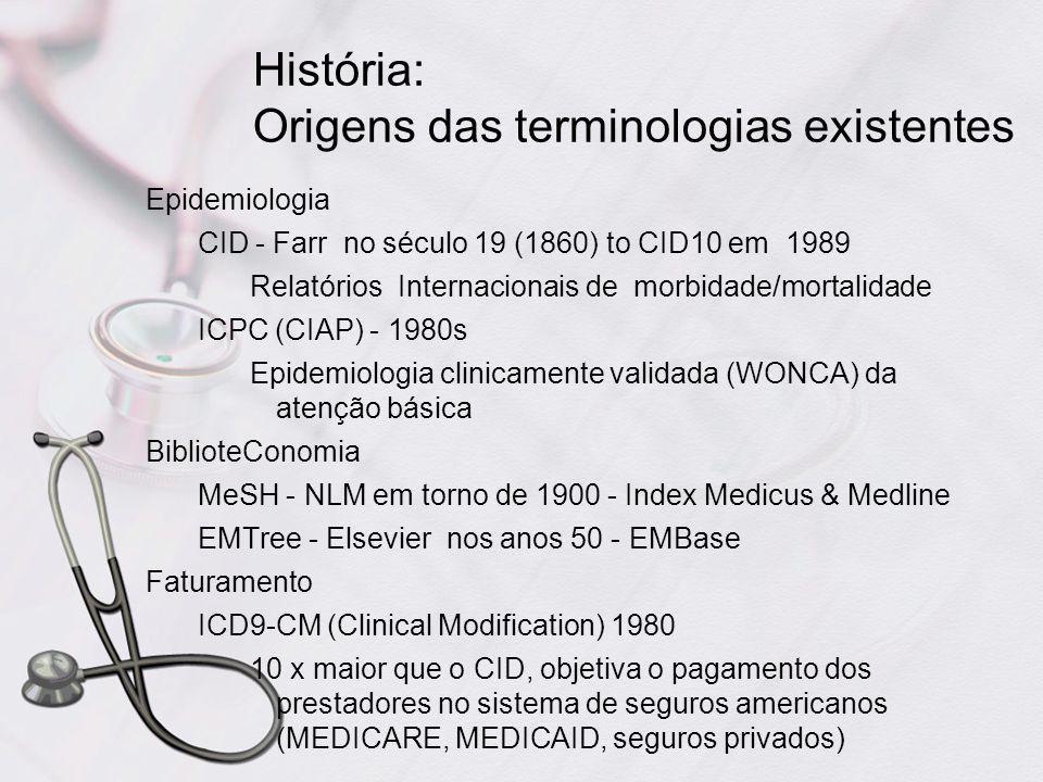 História: Origens das terminologias existentes