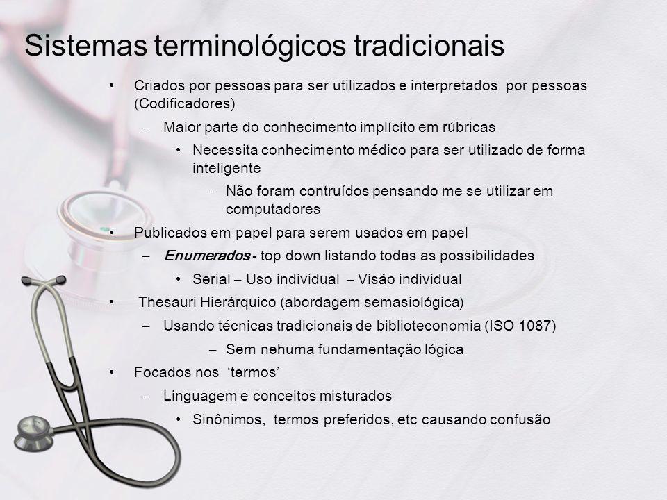 Sistemas terminológicos tradicionais