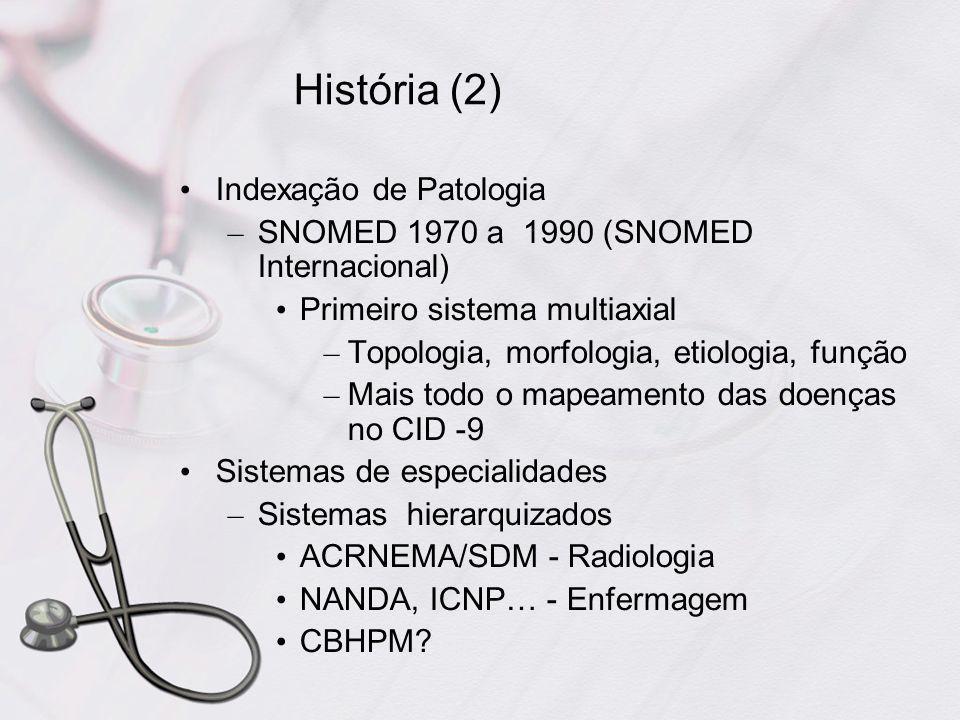 História (2) Indexação de Patologia