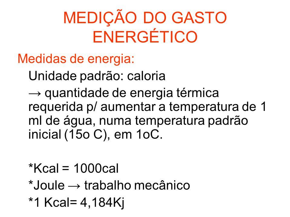 MEDIÇÃO DO GASTO ENERGÉTICO