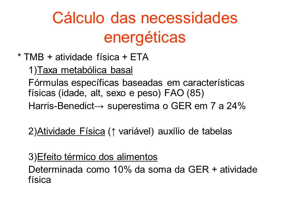 Cálculo das necessidades energéticas