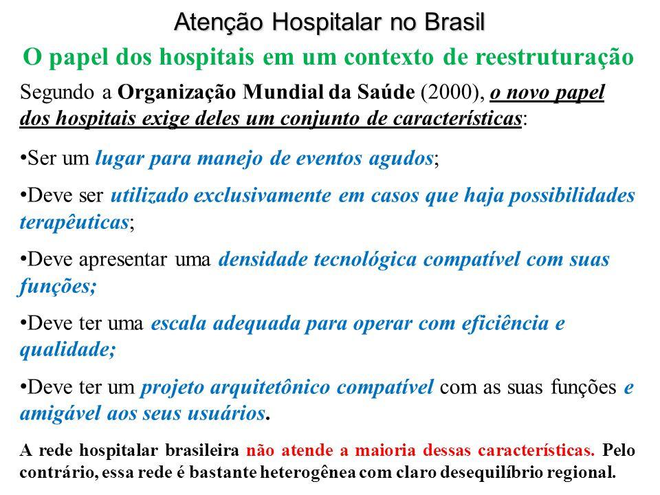 O papel dos hospitais em um contexto de reestruturação