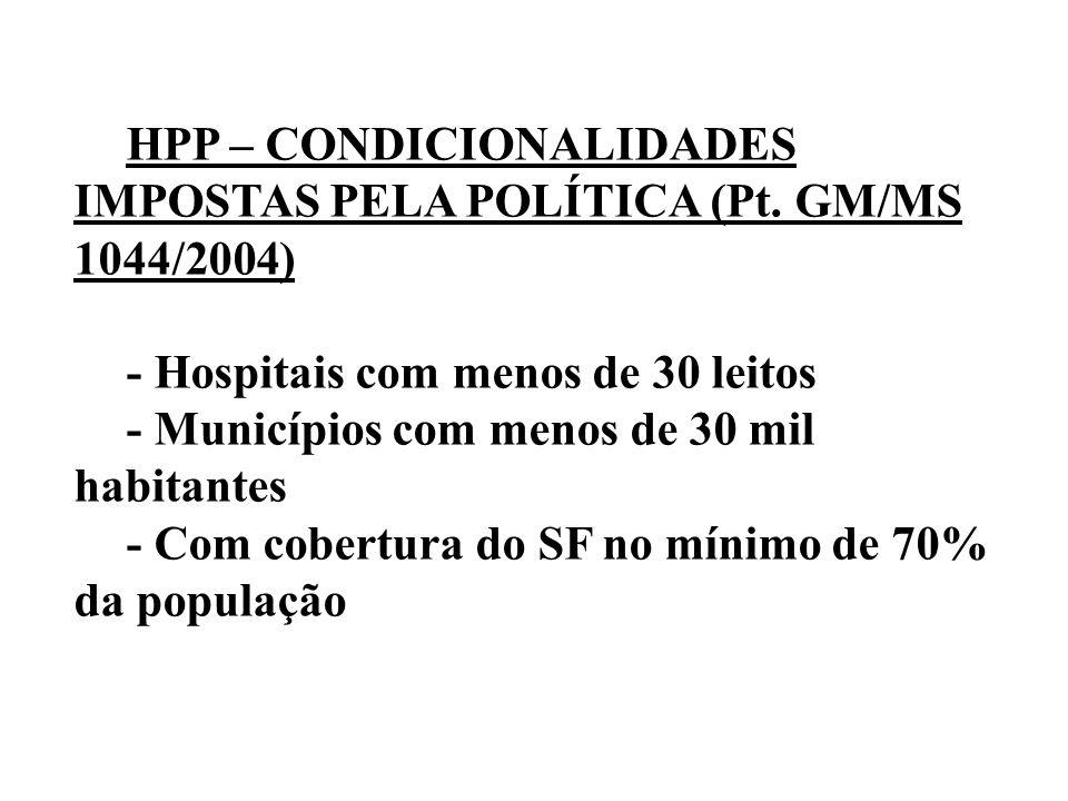 HPP – CONDICIONALIDADES IMPOSTAS PELA POLÍTICA (Pt. GM/MS 1044/2004)