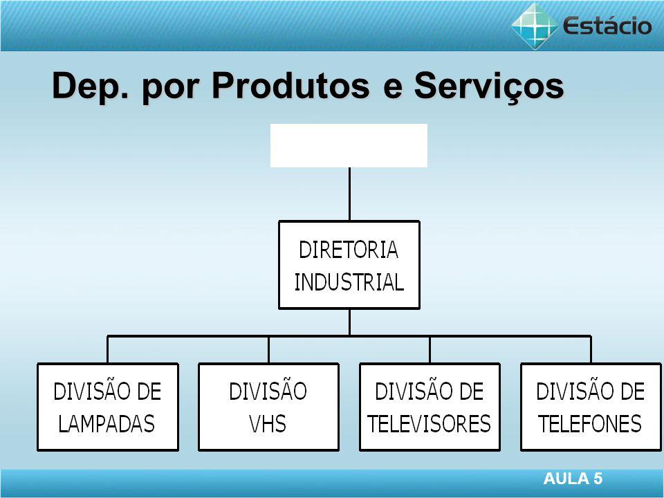 Dep. por Produtos e Serviços