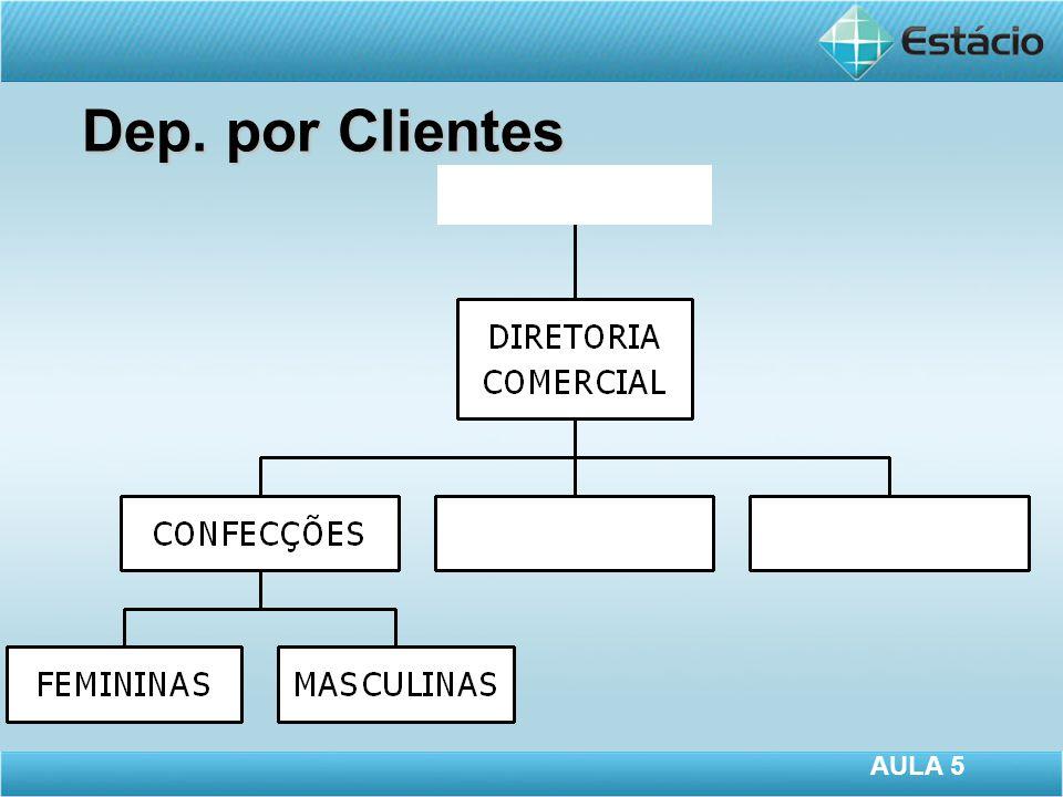 Dep. por Clientes AULA 5
