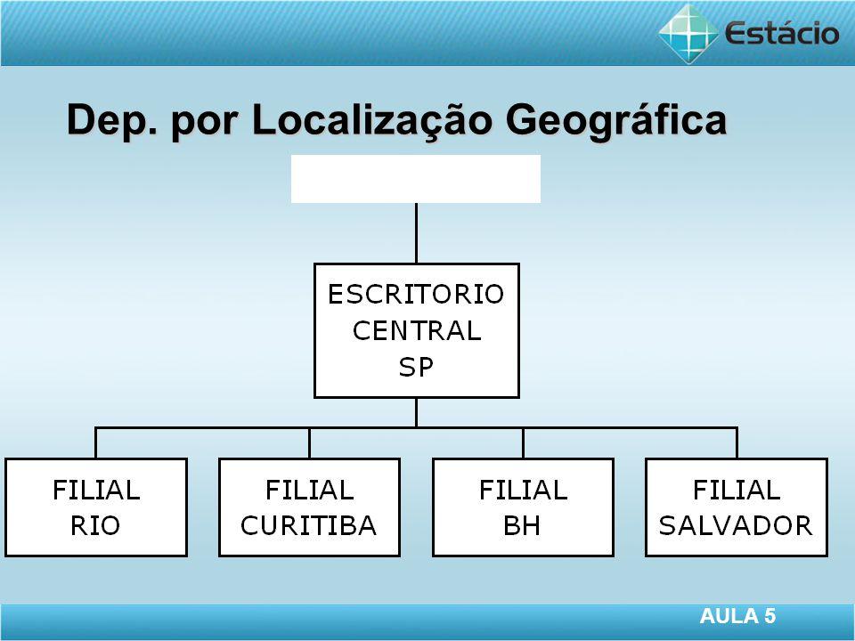Dep. por Localização Geográfica