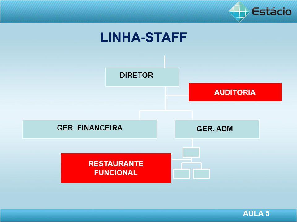 LINHA-STAFF DIRETOR AUDITORIA GER. FINANCEIRA GER. ADM RESTAURANTE