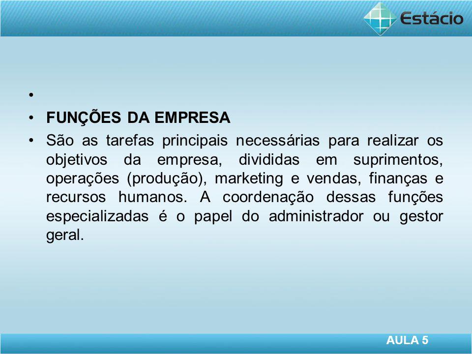 FUNÇÕES DA EMPRESA.