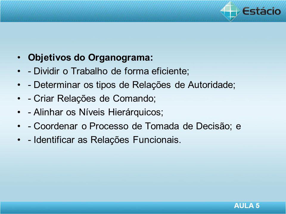 Objetivos do Organograma: - Dividir o Trabalho de forma eficiente;
