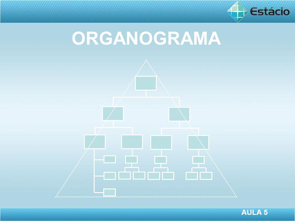 ORGANOGRAMA AULA 5