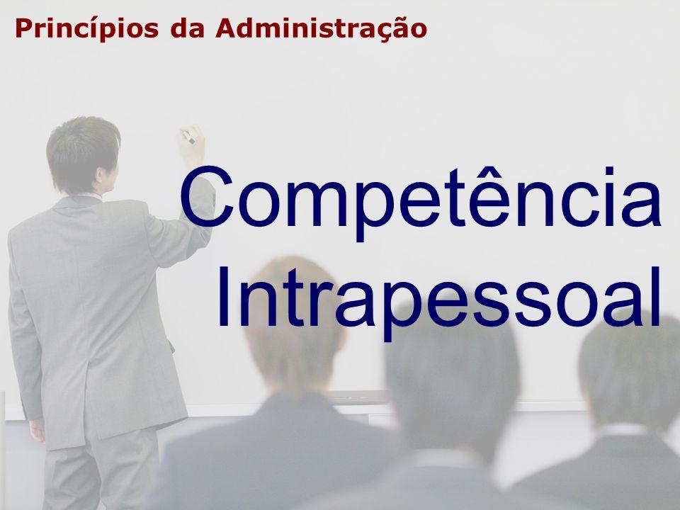 Competência Intrapessoal