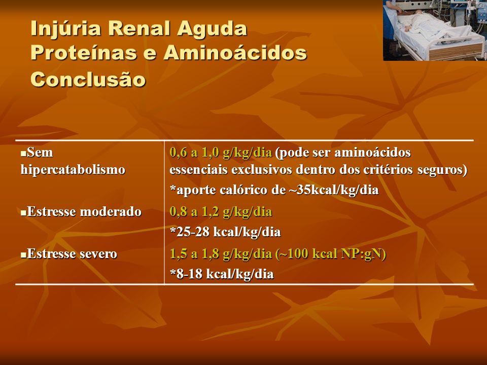 Injúria Renal Aguda Proteínas e Aminoácidos Conclusão
