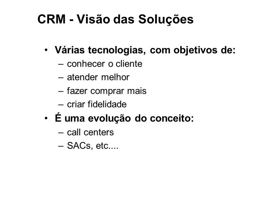 CRM - Visão das Soluções