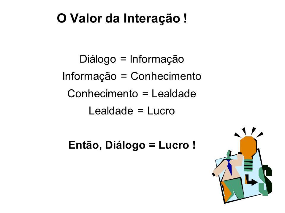 O Valor da Interação ! Diálogo = Informação Informação = Conhecimento