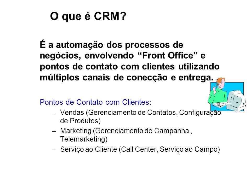 O que é CRM