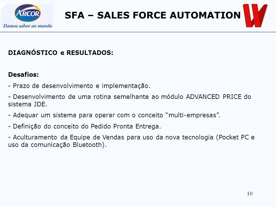 SFA – SALES FORCE AUTOMATION
