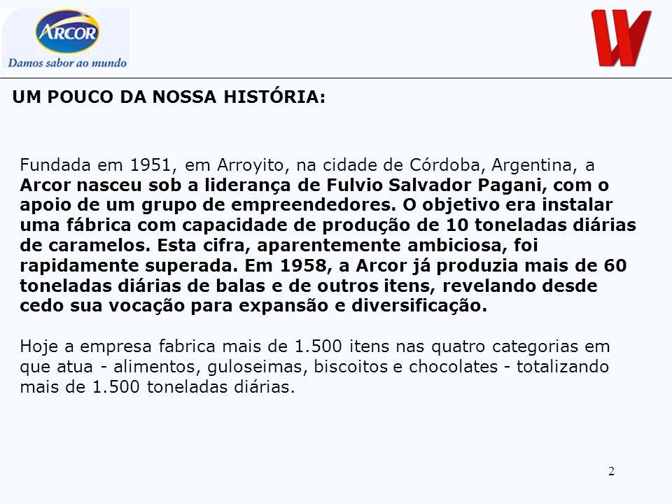 UM POUCO DA NOSSA HISTÓRIA: