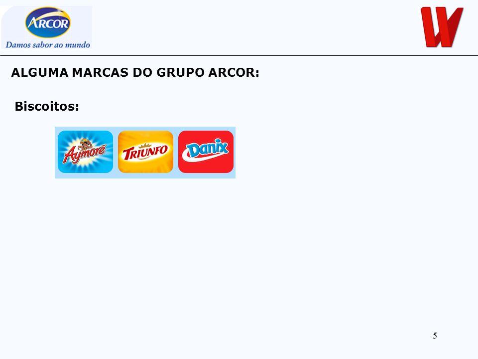 ALGUMA MARCAS DO GRUPO ARCOR:
