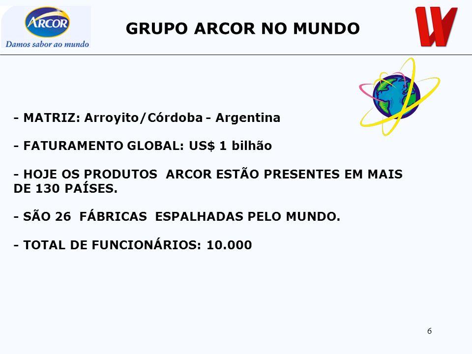 GRUPO ARCOR NO MUNDO - MATRIZ: Arroyito/Córdoba - Argentina
