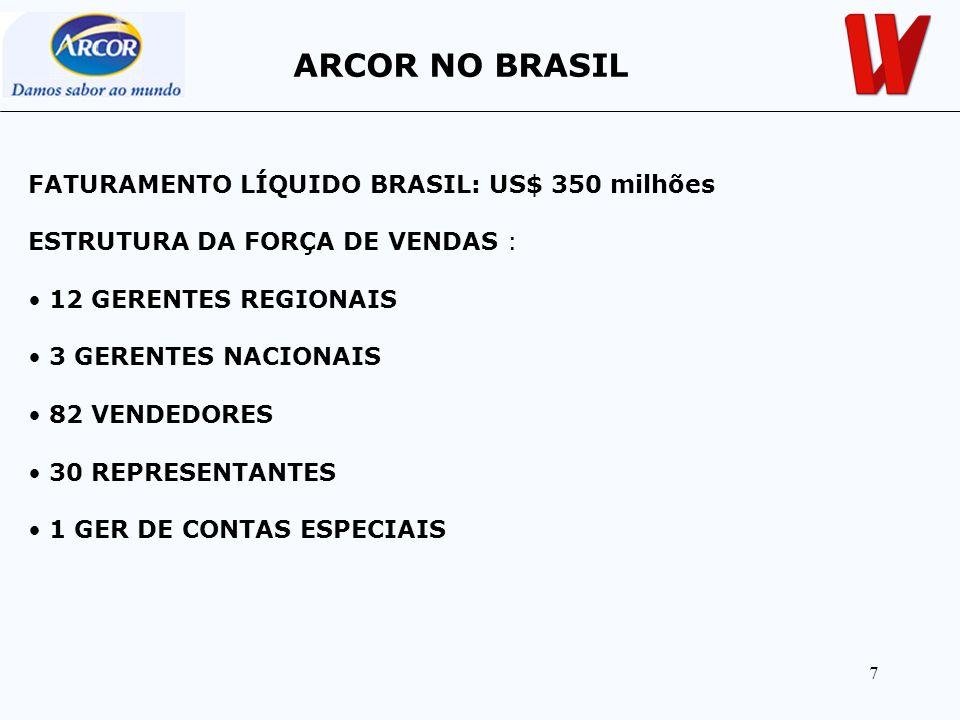ARCOR NO BRASIL FATURAMENTO LÍQUIDO BRASIL: US$ 350 milhões