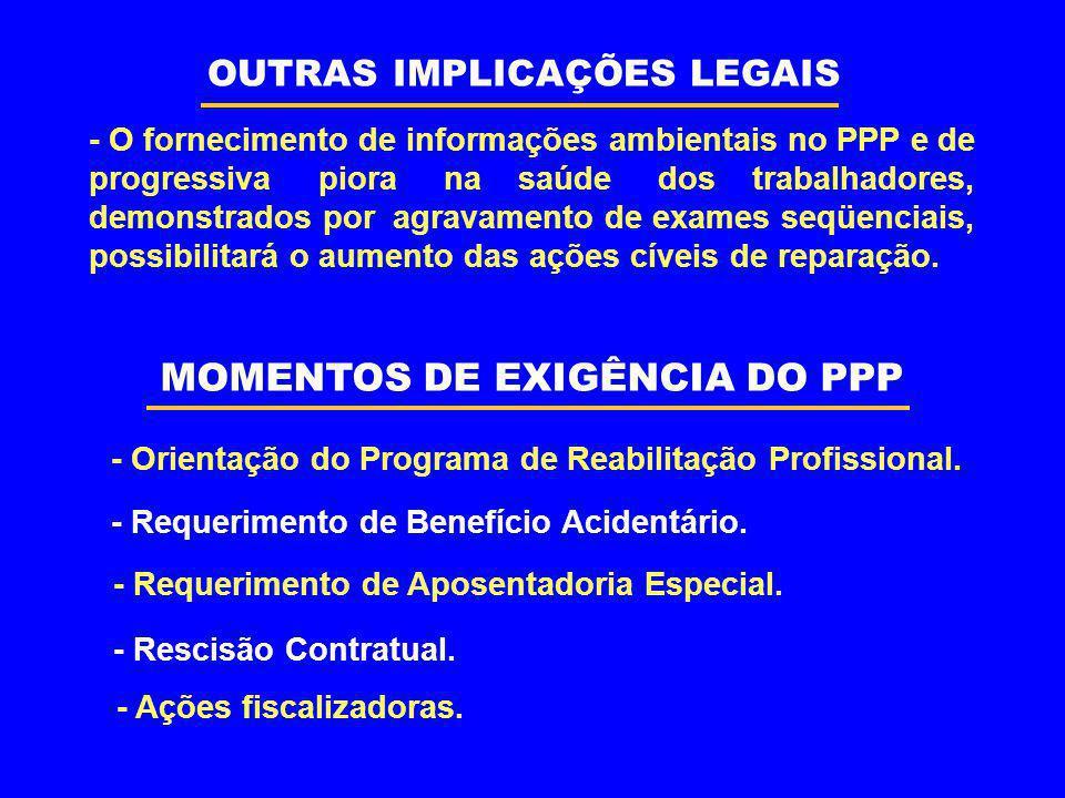 MOMENTOS DE EXIGÊNCIA DO PPP