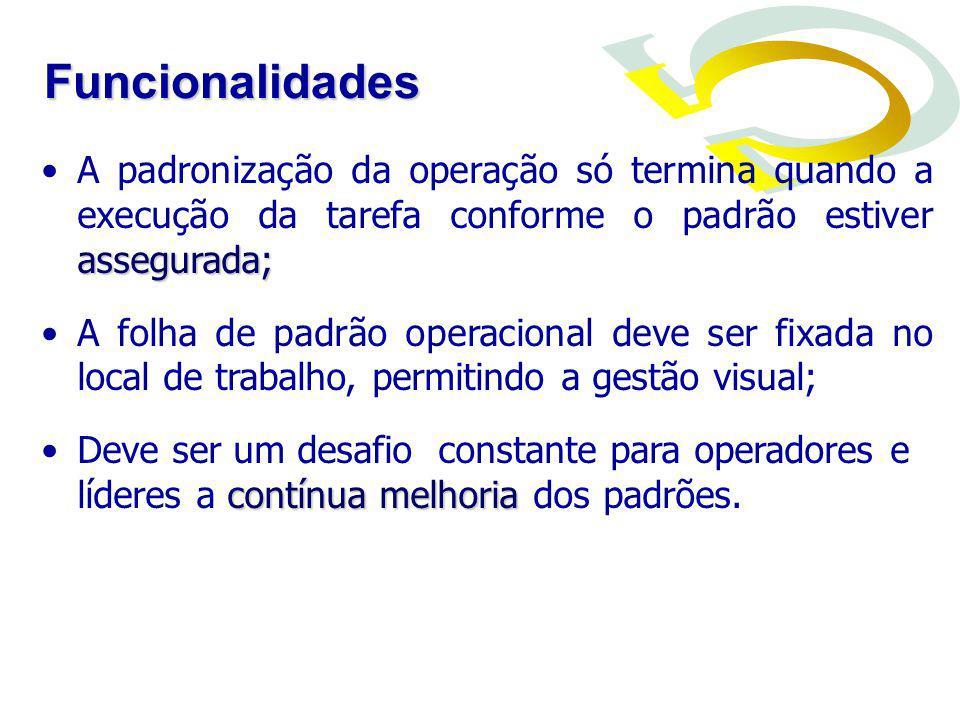 Funcionalidades A padronização da operação só termina quando a execução da tarefa conforme o padrão estiver assegurada;