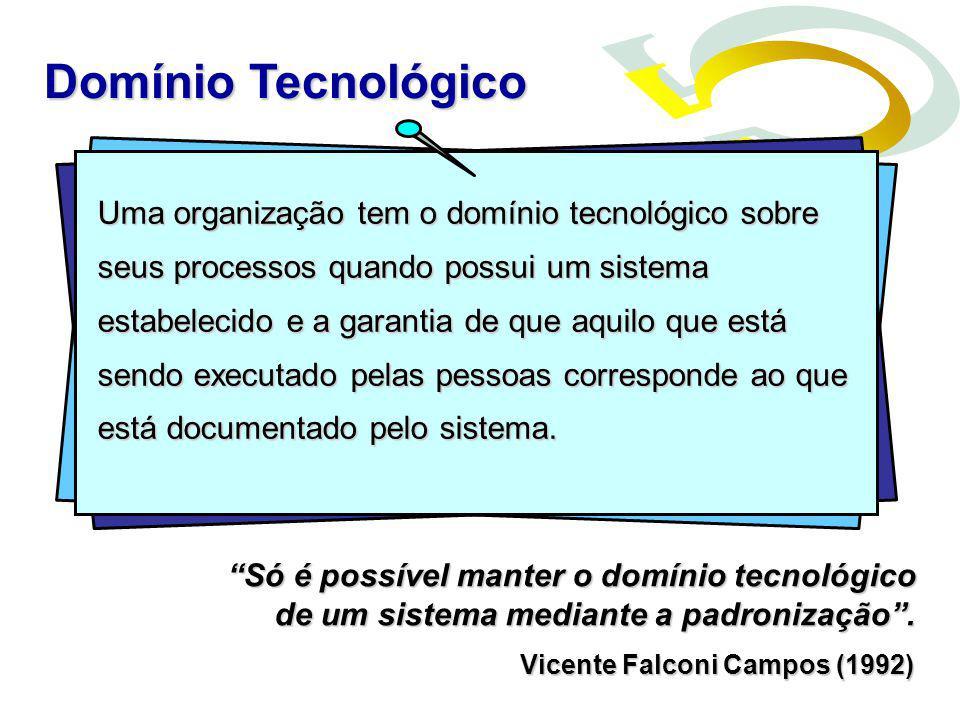 Domínio Tecnológico