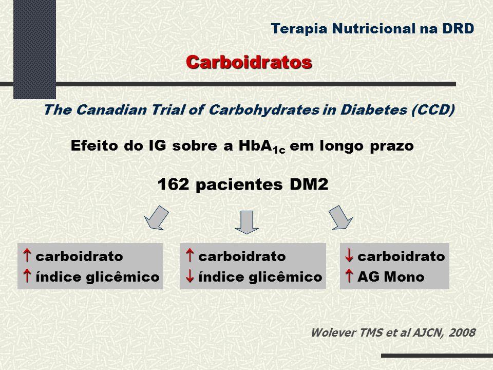 Efeito do IG sobre a HbA1c em longo prazo