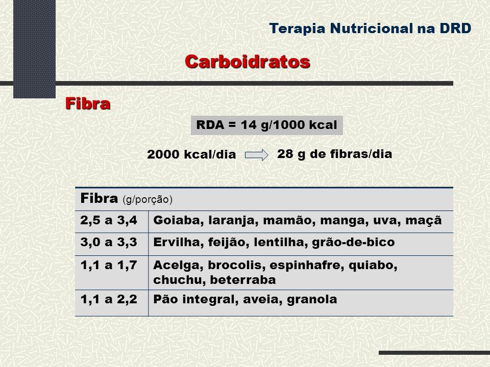 Carboidratos Fibra Terapia Nutricional na DRD Fibra (g/porção)