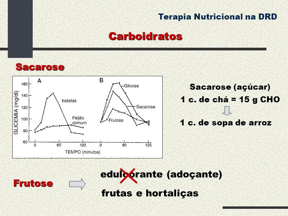 Carboidratos Sacarose edulcorante (adoçante) Frutose