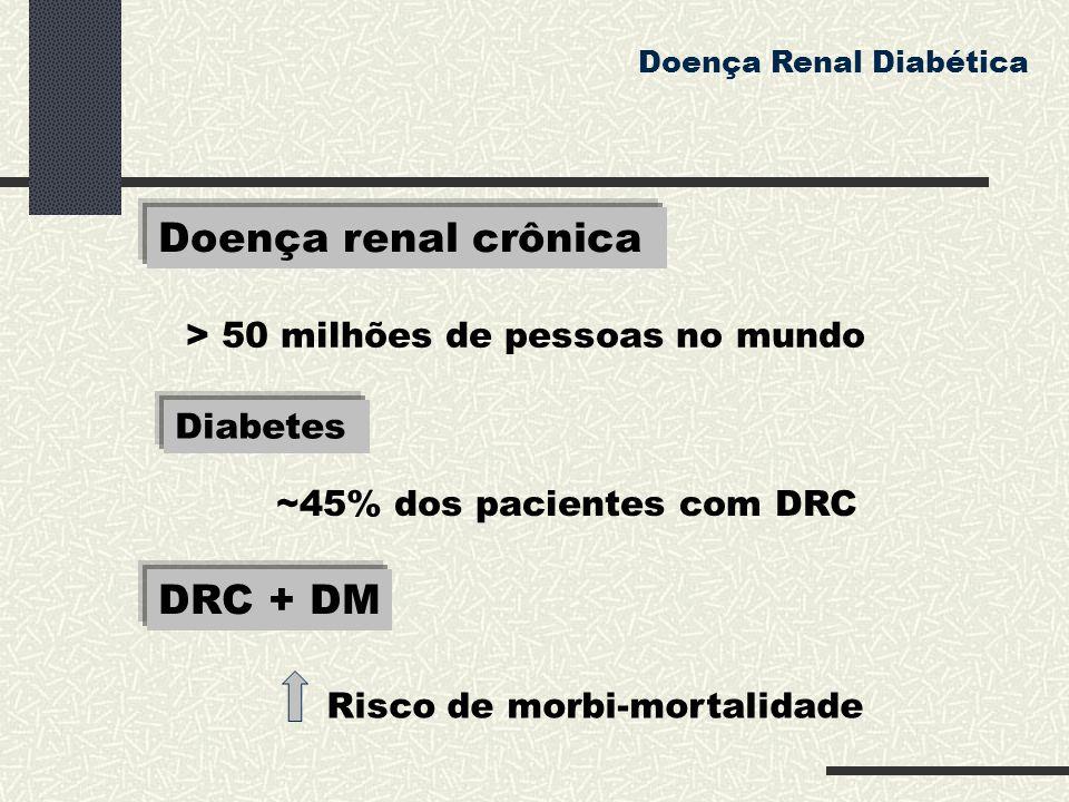 Doença renal crônica DRC + DM > 50 milhões de pessoas no mundo
