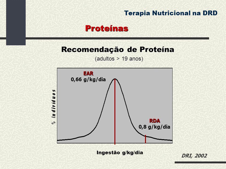 Recomendação de Proteína